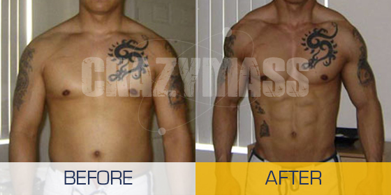 Crazy Mass Dianabol Pills Review
