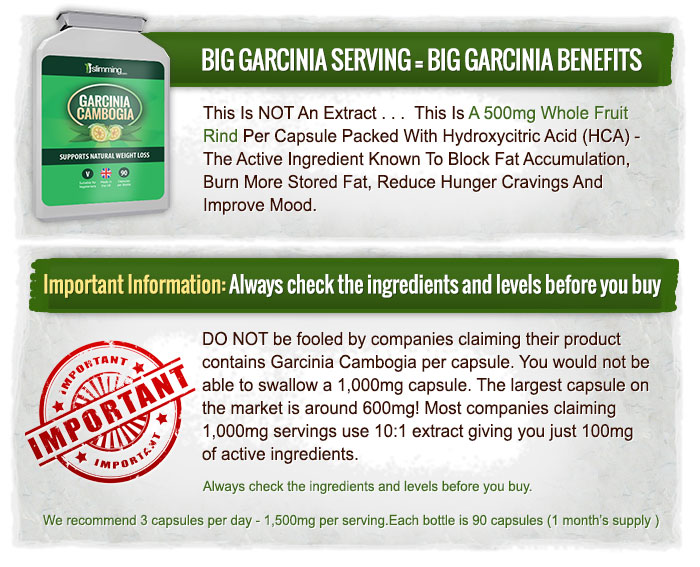 Slimming Garcinia Information